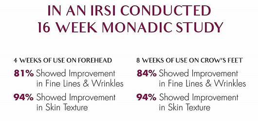 results SkinClinical Reverse Anti Aging Light Therapy